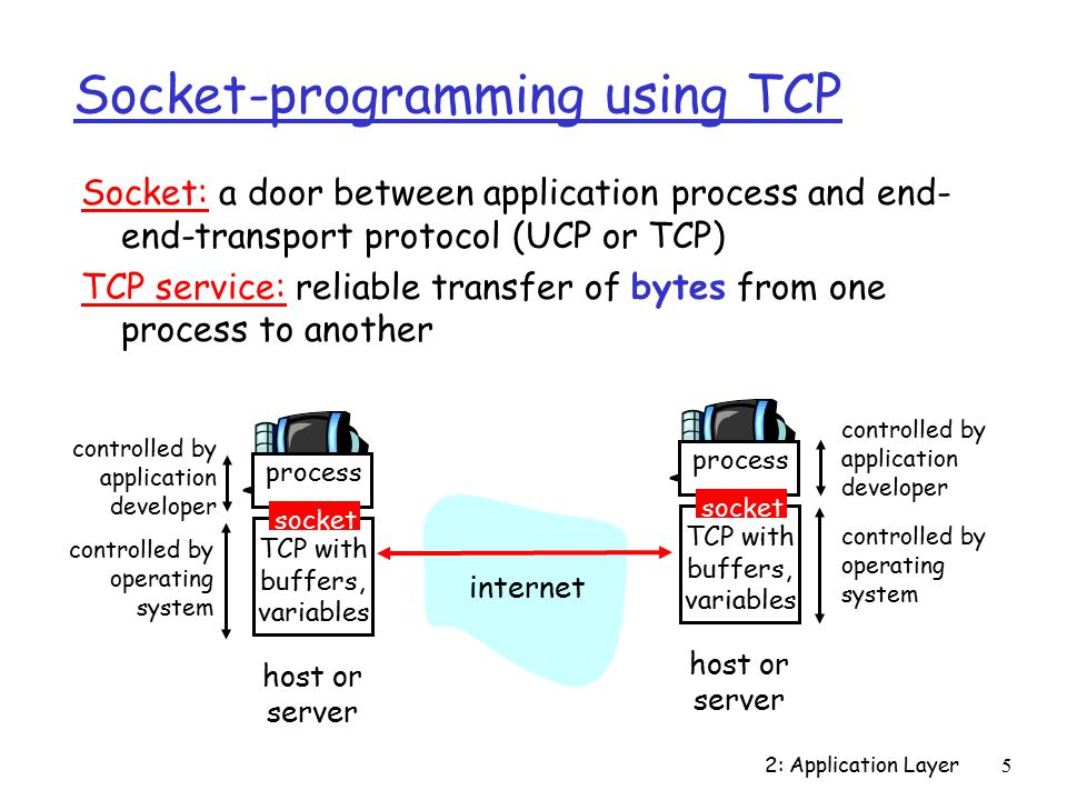 2: Application Layer5 Socket-programming using TCP Socket: a door between application process and end- end-transport protocol (UCP or TCP) TCP service: reliable transfer of bytes from one process to another process TCP with buffers, variables socket controlled by application developer controlled by operating system host or server process TCP with buffers, variables socket controlled by application developer controlled by operating system host or server internet