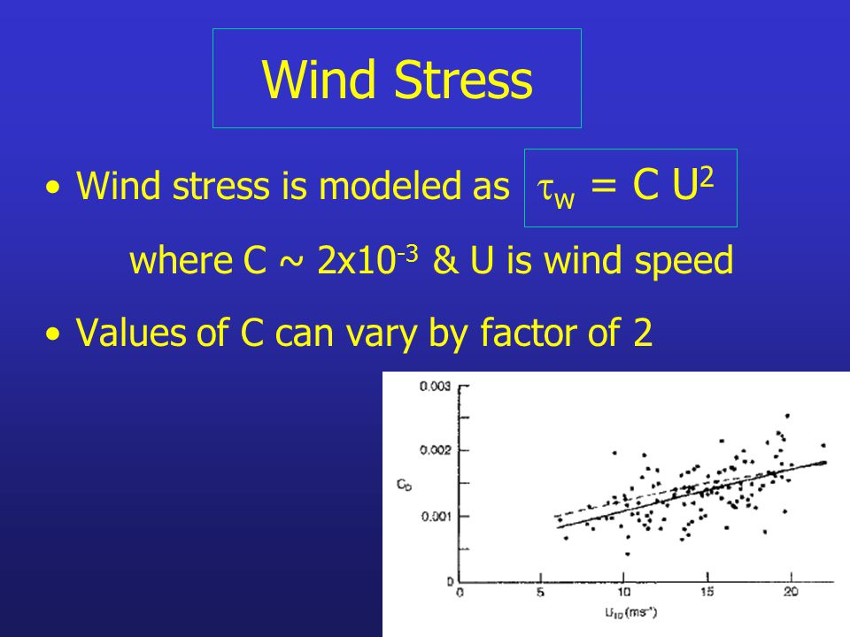 Wind Stress Wind stress is modeled as  w = C U 2 where C ~ 2x10 -3 & U is wind speed Values of C can vary by factor of 2