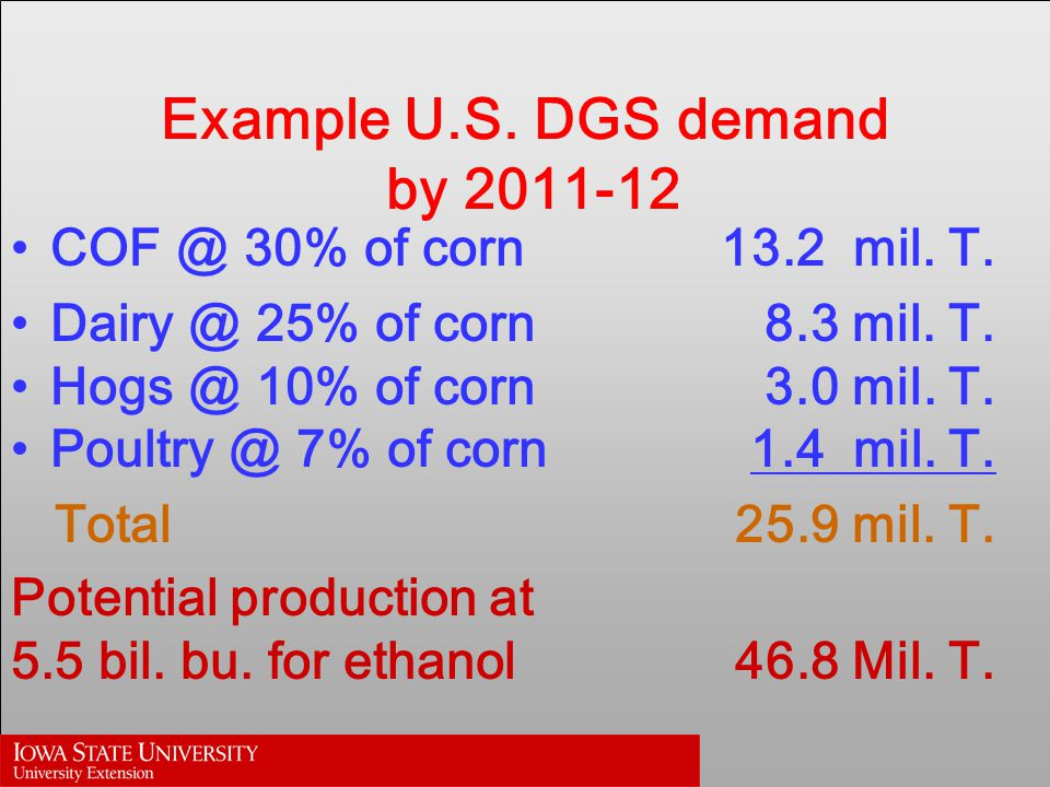 Example U.S. DGS demand by % of corn 13.2 mil.