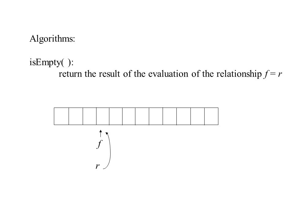 Algorithms: isEmpty( ): return the result of the evaluation of the relationship f = r f r