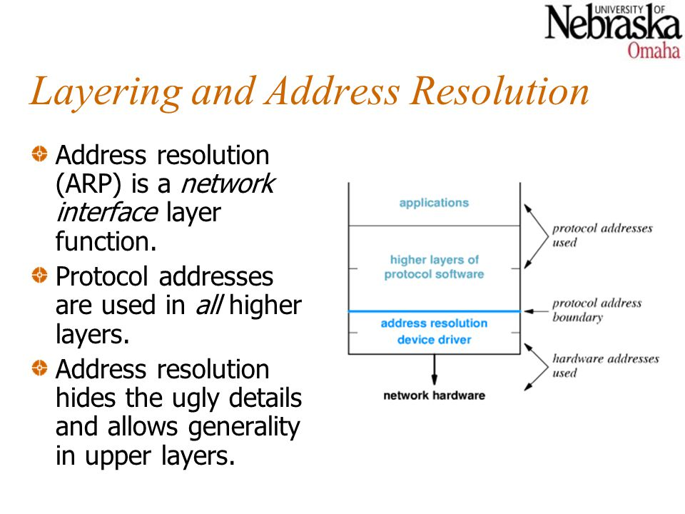Layering and Address Resolution Address resolution (ARP) is a network interface layer function.