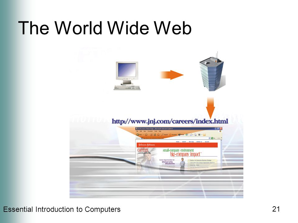 Essential Introduction to Computers 21 The World Wide Web