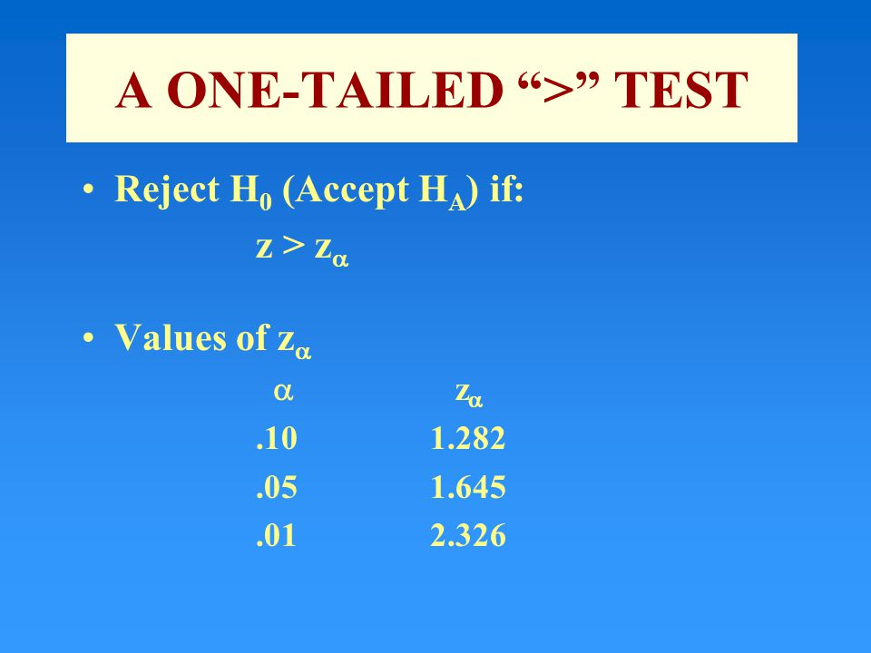 A ONE-TAILED > TEST Reject H 0 (Accept H A ) if: z > z  Values of z   z 