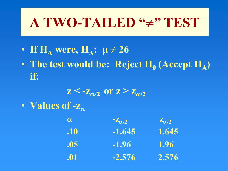 A TWO-TAILED  TEST If H A were, H A :   26 The test would be: Reject H 0 (Accept H A ) if: z z  /2 Values of -z   -z  /2 z  /