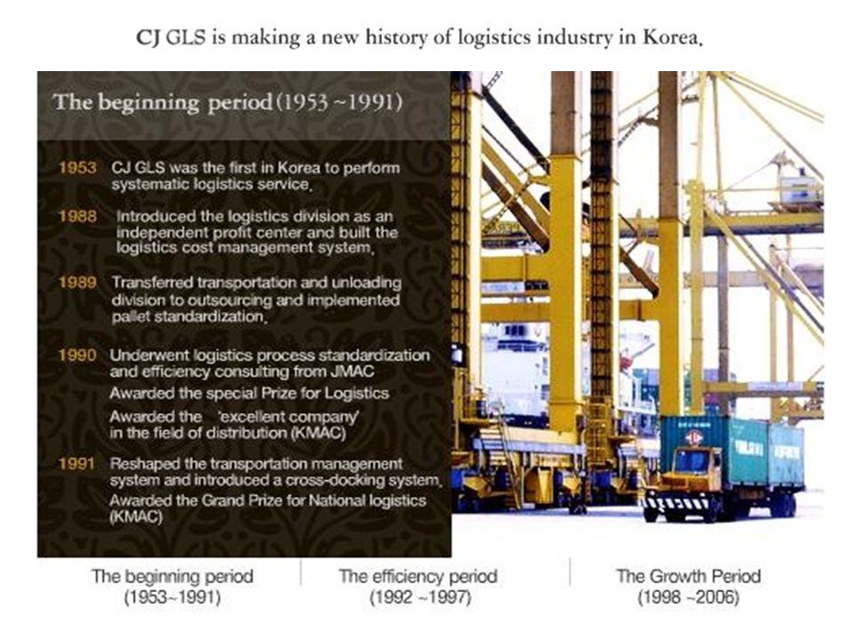 Cj Logistics Apparel