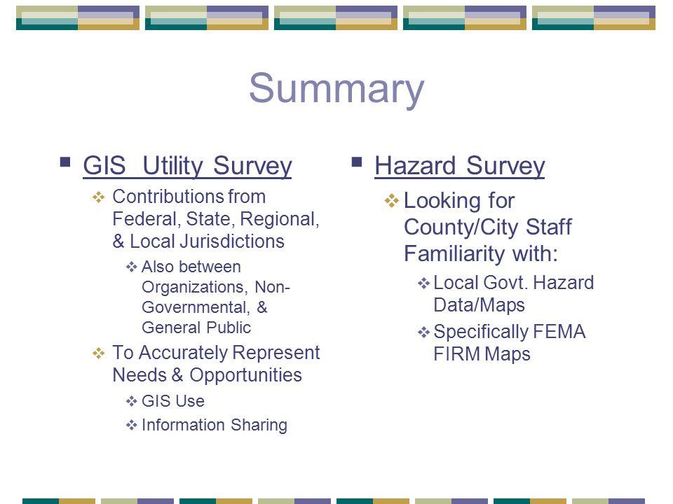 Oregon GIS Utility Hazard Surveys Webex Session Ppt Download - Fema firm maps gis