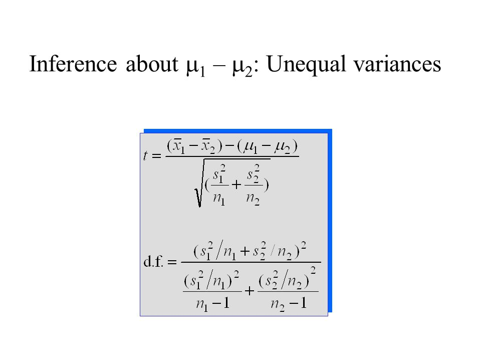 Inference about    –   : Unequal variances