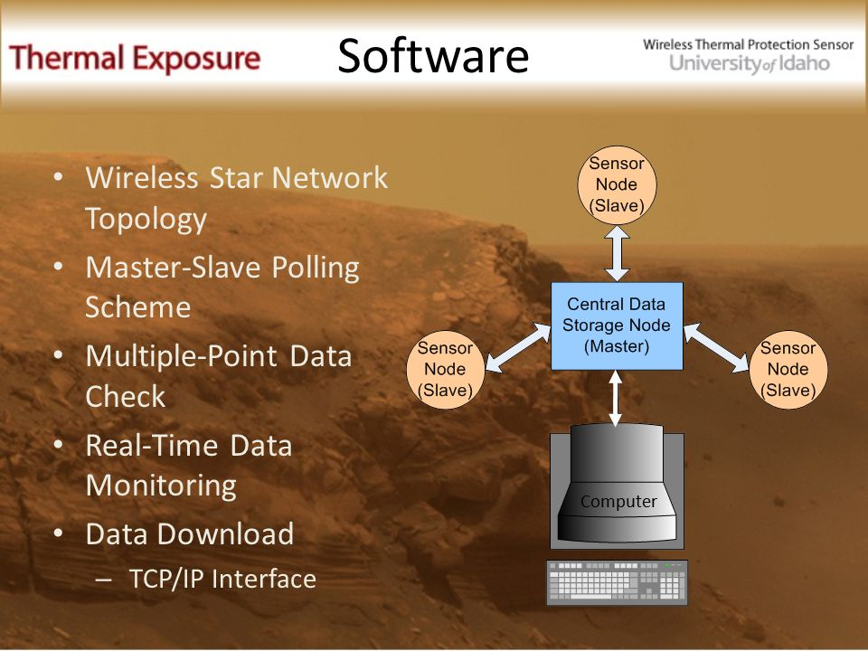 Software Wireless Star Network Topology Master-Slave Polling Scheme Multiple-Point Data Check Real-Time Data Monitoring Data Download – TCP/IP Interface Computer