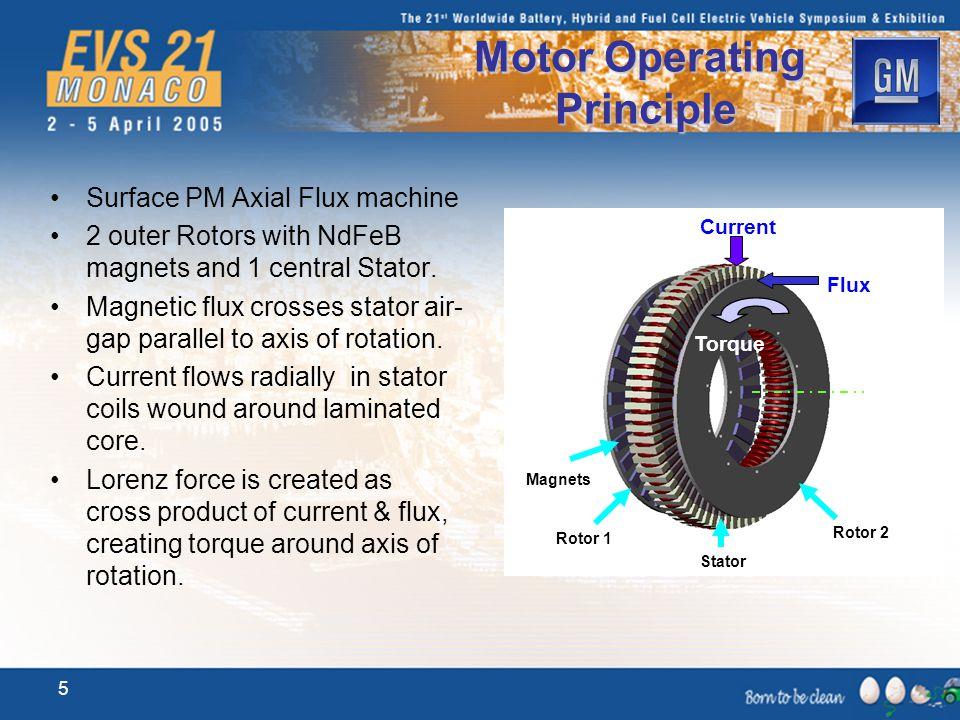 1 Wheel Hub Motors for Automotive Applications EVS-21 April 5, 2005