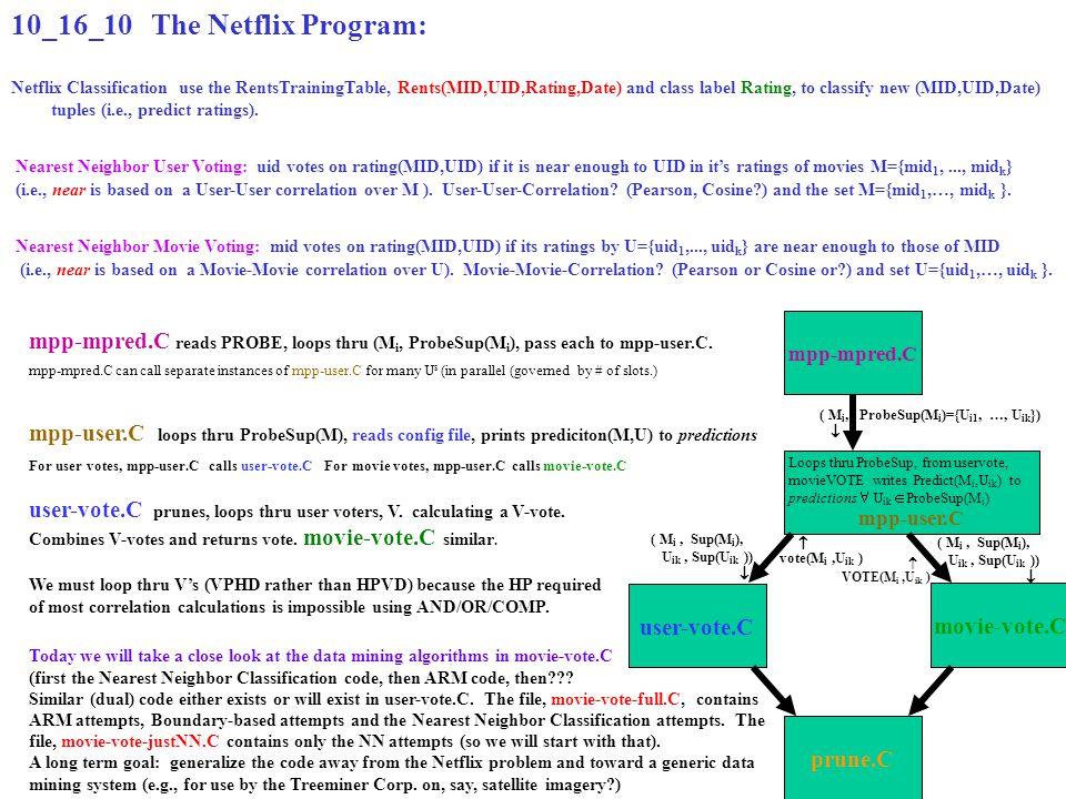 10_16_10 The Netflix Program: mpp-mpred C reads PROBE, loops