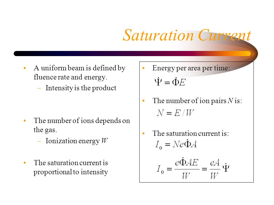Saturation Current A uniform beam is defined by fluence rate and energy.