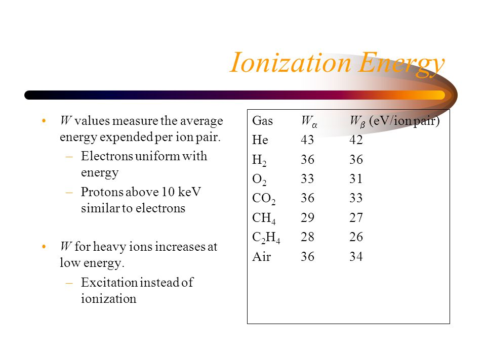 Ionization Energy W values measure the average energy expended per ion pair.