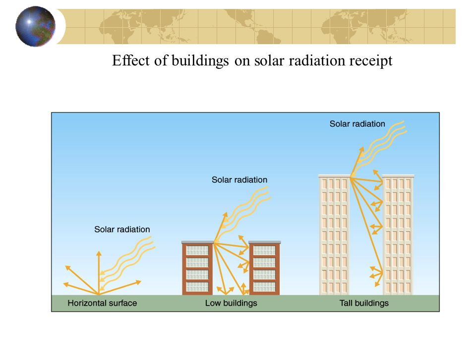 Effect of buildings on solar radiation receipt