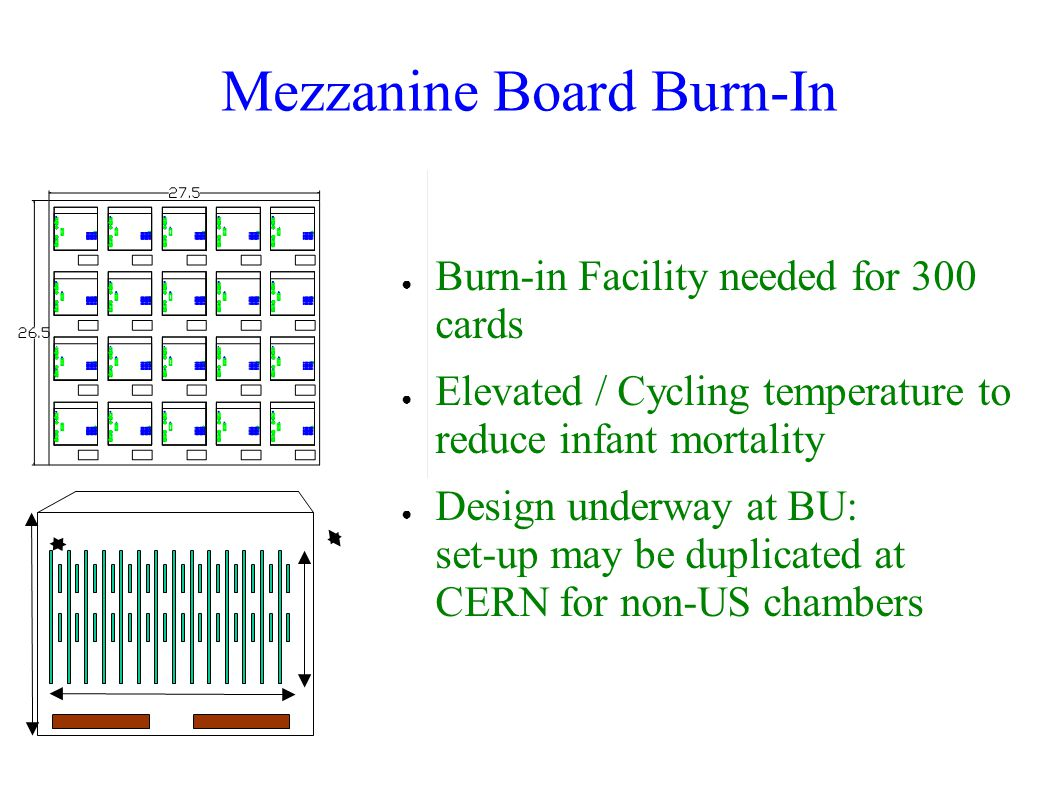 Mezzanine Board Burn-In ● Burn-in Facility needed for 300 cards ● Elevated / Cycling temperature to reduce infant mortality ● Design underway at BU: set-up may be duplicated at CERN for non-US chambers