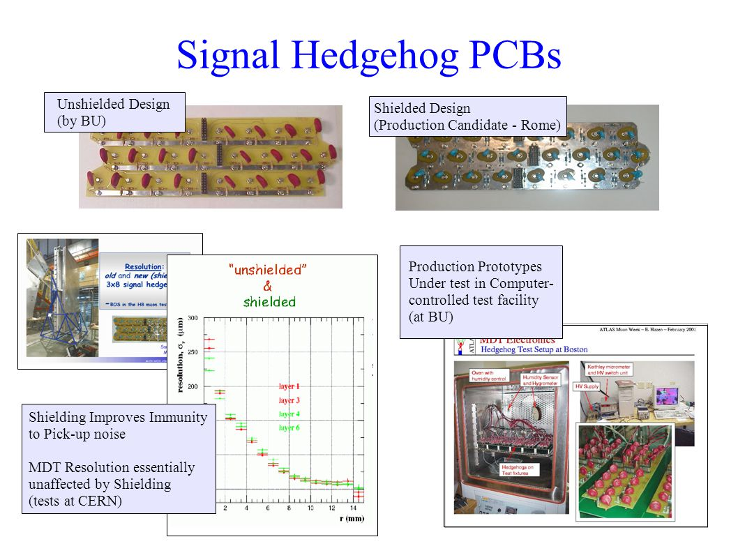 Signal Hedgehog PCBs Shielded Design (Production Candidate - Rome) Unshielded Design (by BU) Shielding Improves Immunity to Pick-up noise MDT Resolution essentially unaffected by Shielding (tests at CERN) Production Prototypes Under test in Computer- controlled test facility (at BU)
