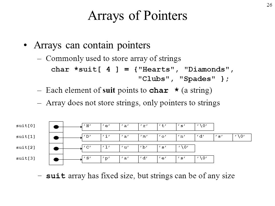 26 Arrays of Pointers Arrays can contain pointers –Commonly used to store array of strings char *suit[ 4 ] = { Hearts , Diamonds , Clubs , Spades }; –Each element of suit points to char * (a string) –Array does not store strings, only pointers to strings –suit array has fixed size, but strings can be of any size suit[3] suit[2] suit[1] suit[0]'H''e''a''r''t''s' '\0' 'D''i''a''m''o''n''d''s' '\0' 'C''l''u''b''s' '\0' 'S''p''a''d''e''s' '\0'