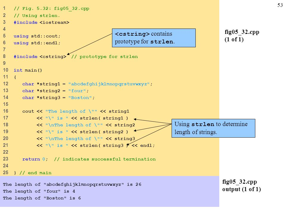 53 fig05_32.cpp (1 of 1) 1 // Fig. 5.32: fig05_32.cpp 2 // Using strlen.