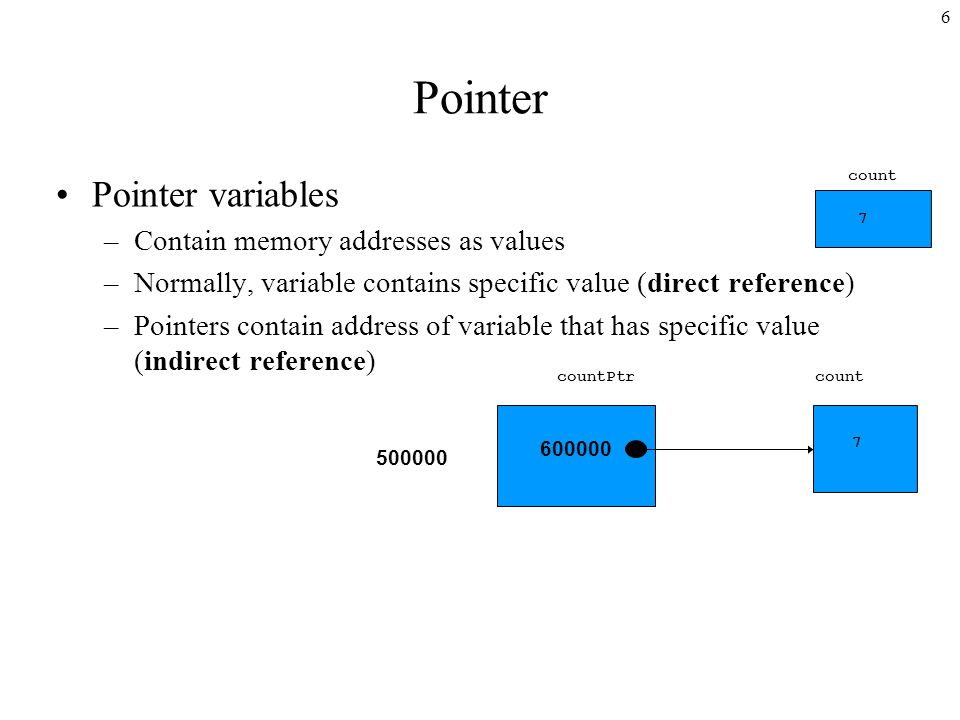6 Pointer Pointer variables –Contain memory addresses as values –Normally, variable contains specific value (direct reference) –Pointers contain address of variable that has specific value (indirect reference) count 7 countPtr count