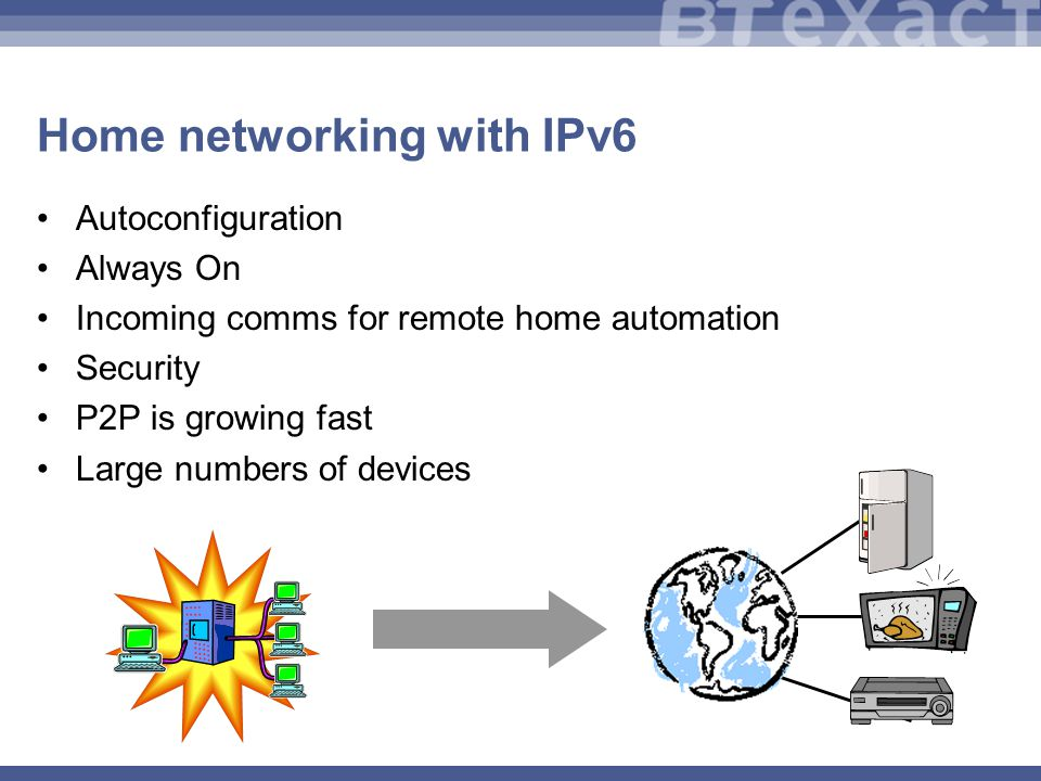Autoconfiguration Always On Incoming comms for remote home automation Security P2P is growing fast Large numbers of devices Home networking with IPv6