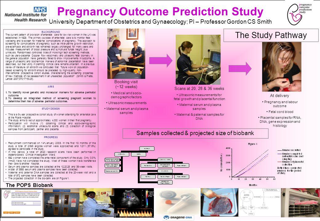 Pregnancy Outcome Prediction Study University Department of