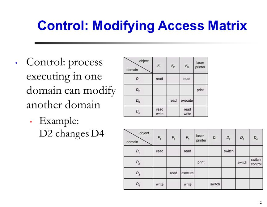 12 Control: Modifying Access Matrix Control: process executing in one domain can modify another domain Example: D2 changes D4