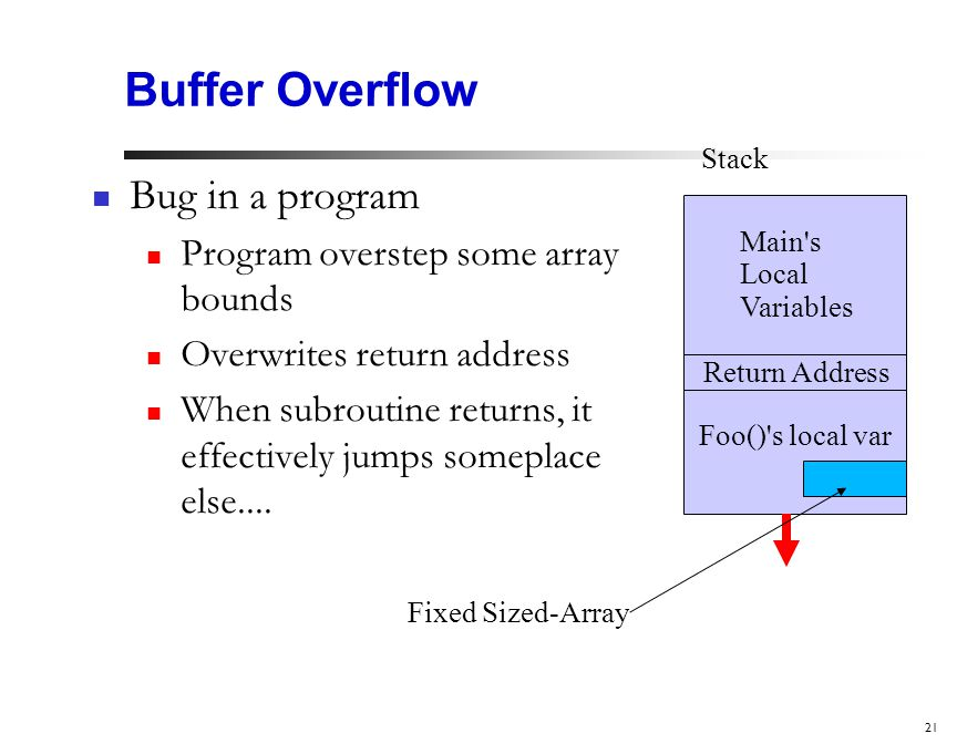 21 Buffer Overflow Bug in a program Program overstep some array bounds Overwrites return address When subroutine returns, it effectively jumps someplace else....