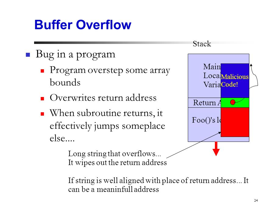 24 Buffer Overflow Return Address Main s Local Variables Stack Foo() s local var Long string that overflows...