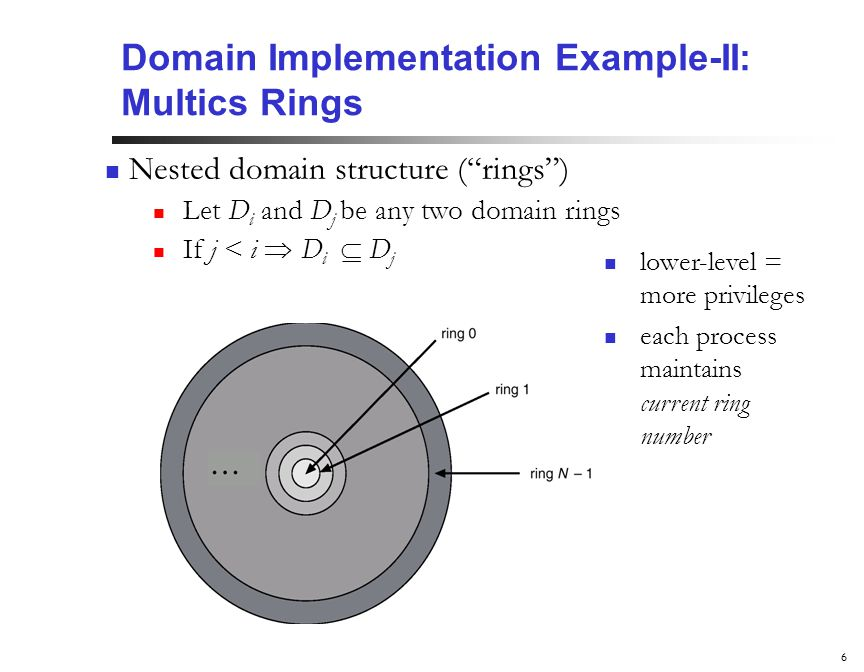 6 Domain Implementation Example-II: Multics Rings Nested domain structure ( rings ) Let D i and D j be any two domain rings If j < i  D i  D j lower-level = more privileges each process maintains current ring number