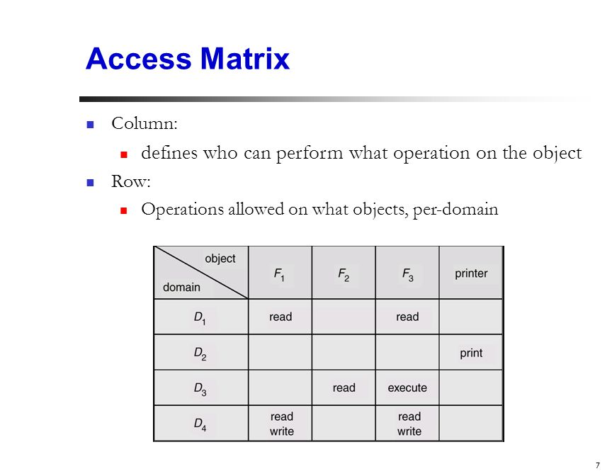 7 Access Matrix Column: defines who can perform what operation on the object Row: Operations allowed on what objects, per-domain