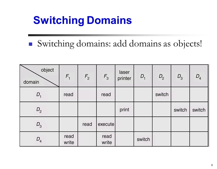 9 Switching Domains Switching domains: add domains as objects!