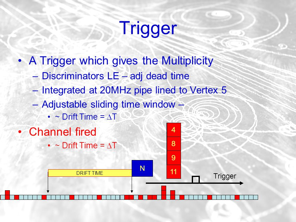 Trigger A Trigger which gives the Multiplicity –Discriminators LE – adj dead time –Integrated at 20MHz pipe lined to Vertex 5 –Adjustable sliding time window – ~ Drift Time =  T Channel fired ~ Drift Time =  T DRIFT TIME N Trigger