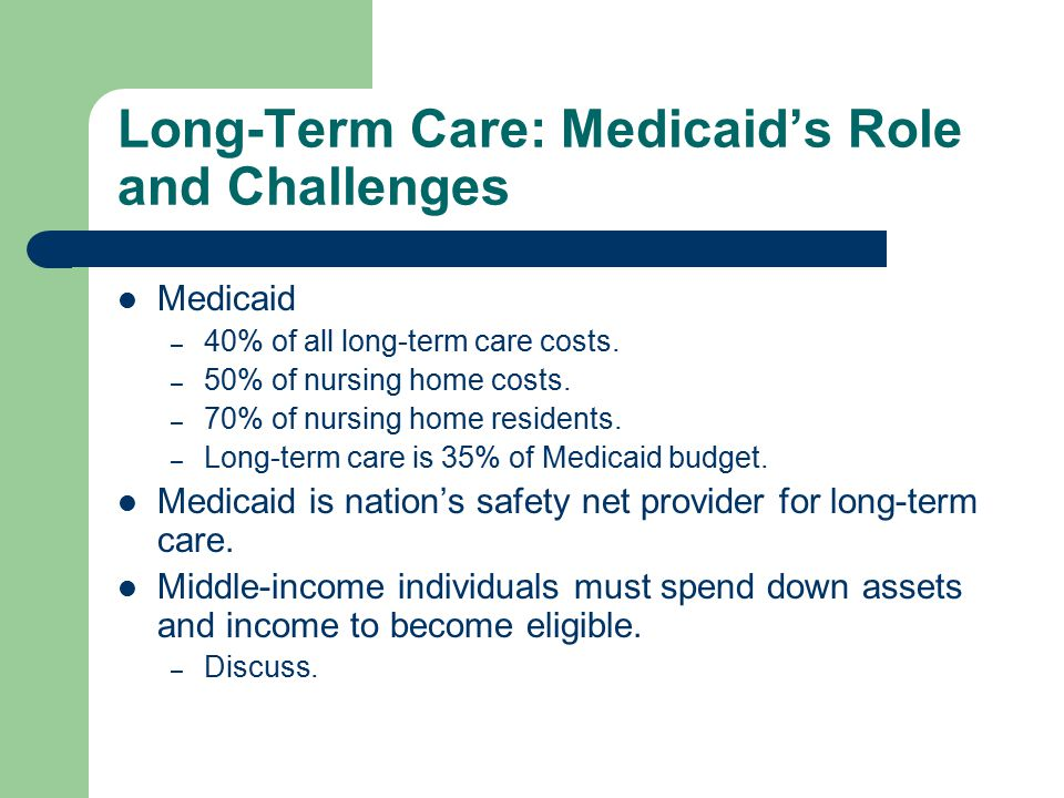 Long-Term Care: Medicaid's Role and Challenges Medicaid – 40% of all long-term care costs.