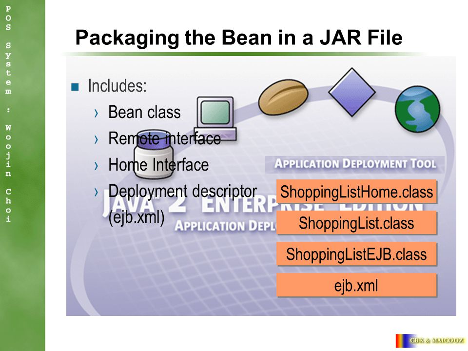 Packaging the Bean in a JAR File ShoppingListHome.class ShoppingList.class ShoppingListEJB.class ejb.xml Includes: ›Bean class ›Remote interface ›Home Interface ›Deployment descriptor (ejb.xml)