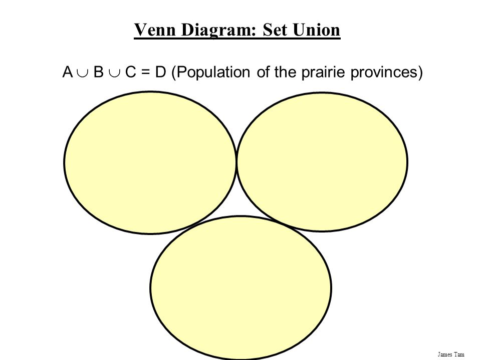 James Tam Basic Set Theory You Will Learn Basic Properties Of Sets