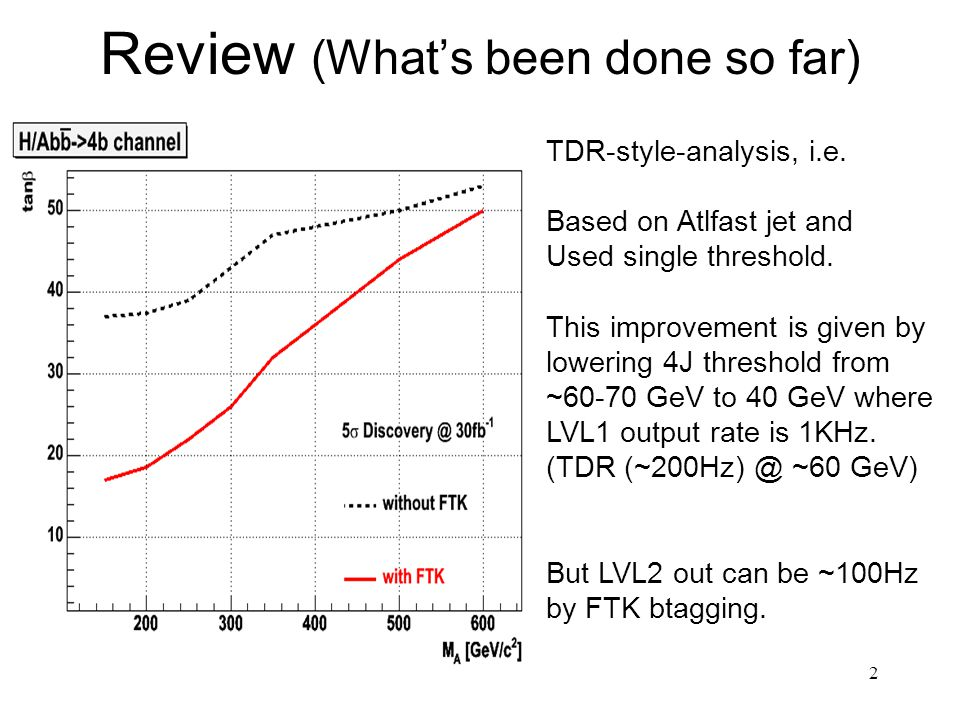 2 Review (What's been done so far) TDR-style-analysis, i.e.