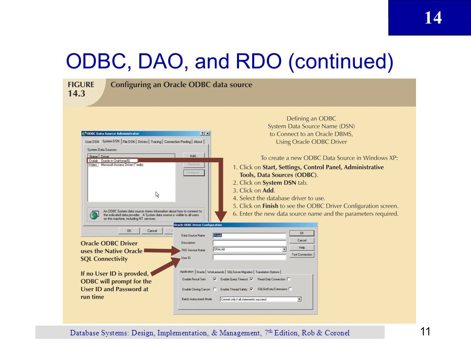 14 11 Database Systems: Design, Implementation, & Management, 7 th Edition, Rob & Coronel ODBC, DAO, and RDO (continued)