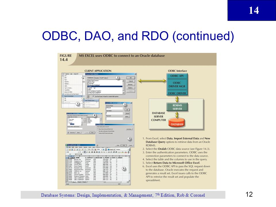 14 12 Database Systems: Design, Implementation, & Management, 7 th Edition, Rob & Coronel ODBC, DAO, and RDO (continued)