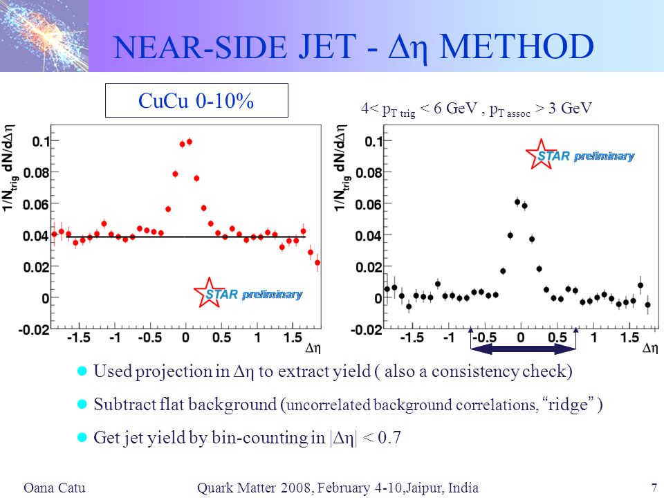 Oana Catu Quark Matter 2008, February 4-10,Jaipur, India 7 ● Used projection in Δη to extract yield ( also a consistency check) ● Subtract flat background ( uncorrelated background correlations, ridge ) ● Get jet yield by bin-counting in |Δη| < 0.7 CuCu 0-10% 4 3 GeV NEAR-SIDE JET -  η METHOD