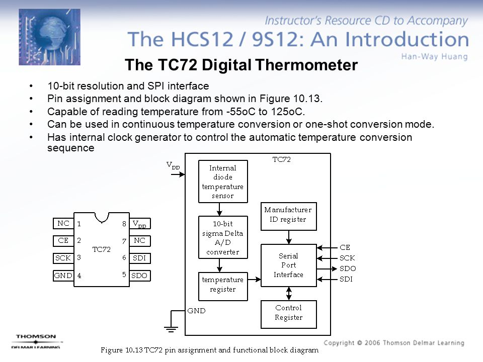 Chapter 10 HCS12 Serial Peripheral Interface  What is Serial