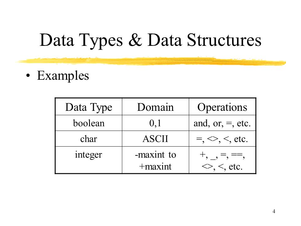 Stack. Abstract data types (adts) an abstract data type (adt) is.