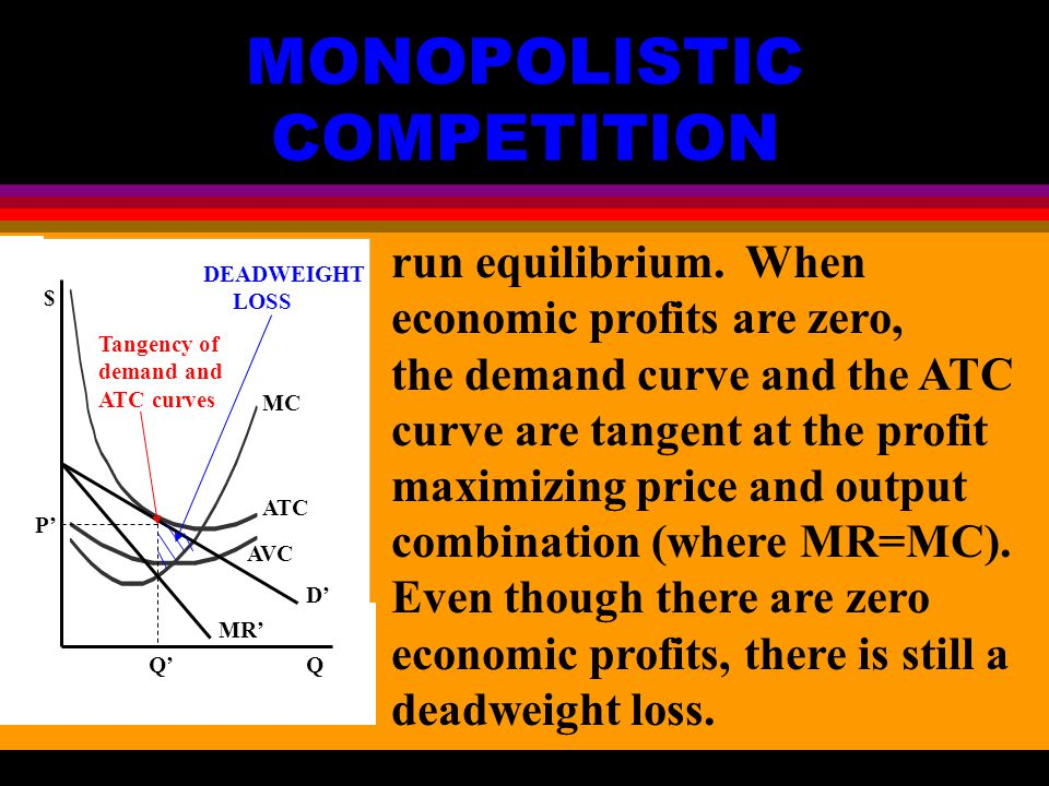 MONOPOLISTIC COMPETITION MC ATC AVC $ Q D' MR' P' Q' run equilibrium.