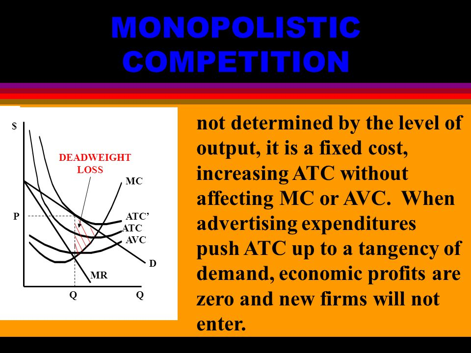 MONOPOLISTIC COMPETITION $ D MR MC AVC ATC Q ATC' P Q not determined by the level of output, it is a fixed cost, increasing ATC without affecting MC or AVC.
