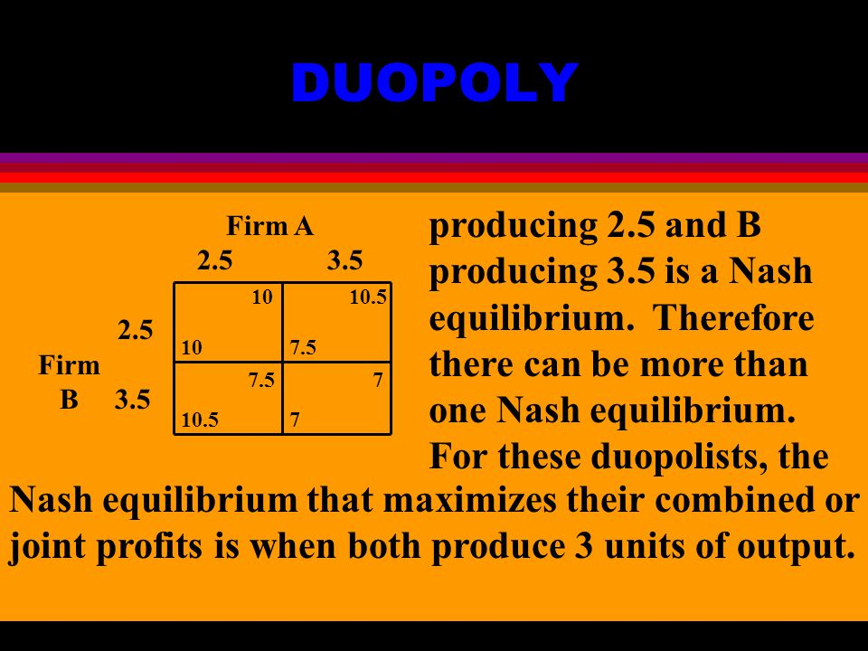 DUOPOLY Firm A Firm B producing 2.5 and B producing 3.5 is a Nash equilibrium.