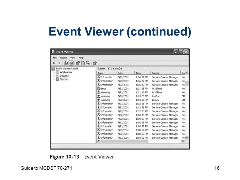 Guide to MCDST Event Viewer (continued)