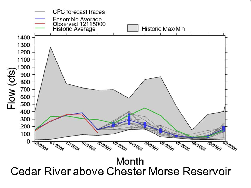 Cedar River above Chester Morse Reservoir