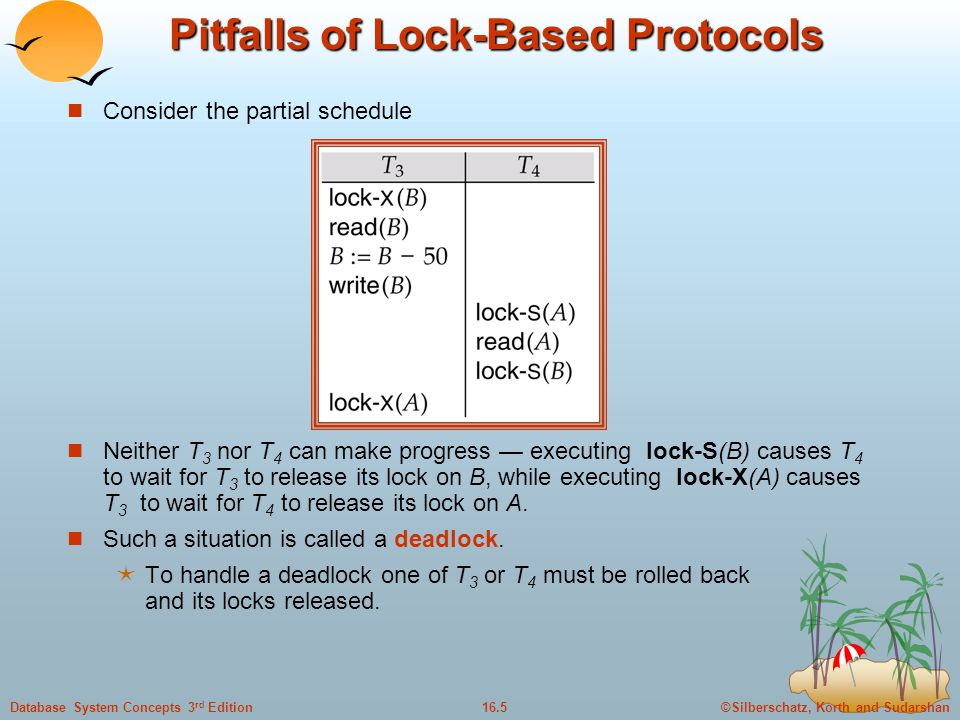 ©Silberschatz, Korth and Sudarshan16.5Database System Concepts 3 rd Edition Pitfalls of Lock-Based Protocols Consider the partial schedule Neither T 3 nor T 4 can make progress — executing lock-S(B) causes T 4 to wait for T 3 to release its lock on B, while executing lock-X(A) causes T 3 to wait for T 4 to release its lock on A.