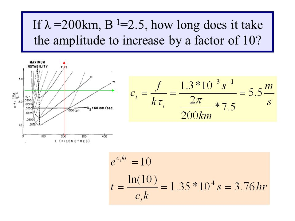 If λ =200km, B -1 =2.5, how long does it take the amplitude to increase by a factor of 10