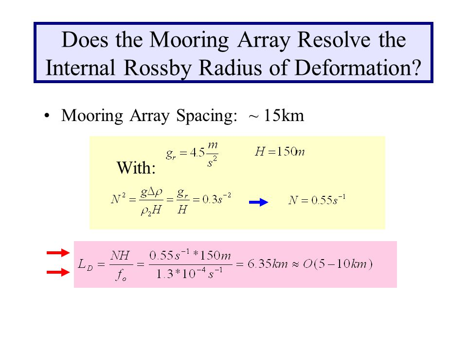 Mooring Array Spacing: ~ 15km With: Does the Mooring Array Resolve the Internal Rossby Radius of Deformation