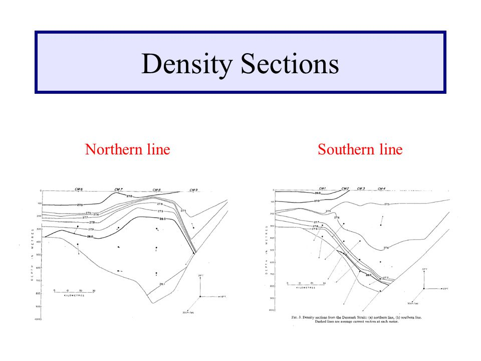 Density Sections Northern lineSouthern line