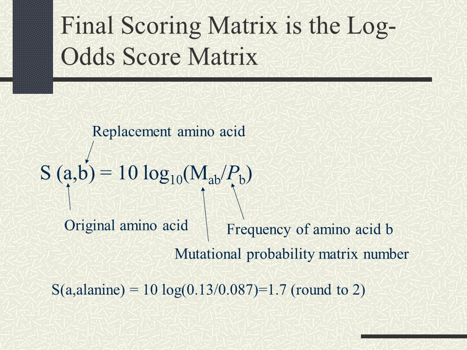 Final Scoring Matrix is the Log- Odds Score Matrix S (a,b) = 10 log 10 (M ab /P b ) Original amino acid Replacement amino acid Mutational probability matrix number Frequency of amino acid b S(a,alanine) = 10 log(0.13/0.087)=1.7 (round to 2)